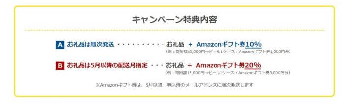 ふるさと納税泉佐野市さのちょくAmazonギフト券還元キャンペーンの還元率表