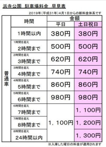 浜寺公園の駐車料金