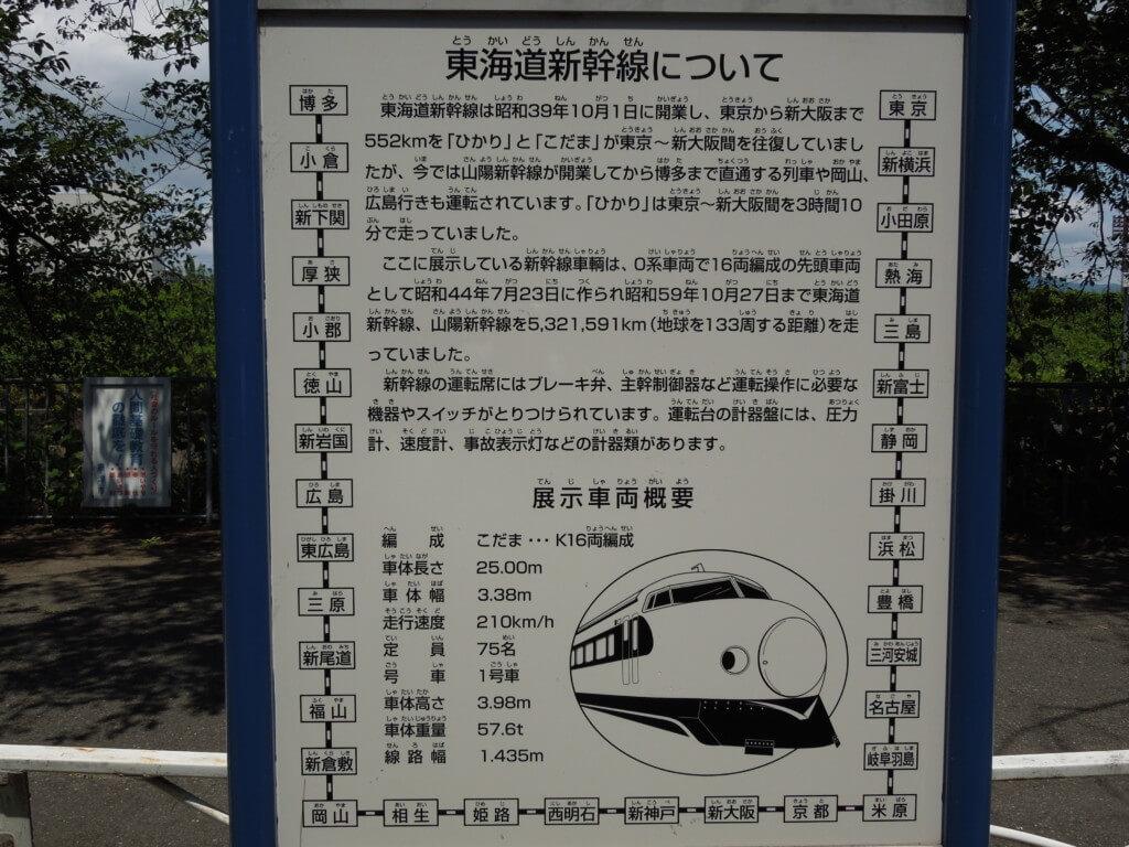 新幹線公園 0系こだまの説明看板