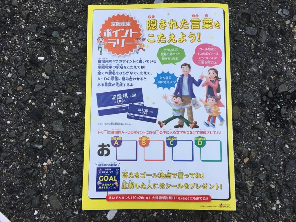 京阪ファミリーレールフェア2019ポイントラリーの台紙